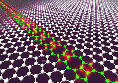 GRAPHENE IS ONCE AGAIN AT THE CORE OF SUSTAINABLE INNOVATION