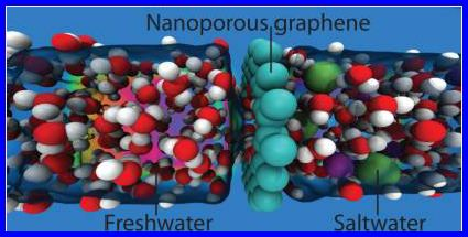 GRAPHENE-BASED FILTERS FOR CHEAP AND EFFECTIVE SEA WATER PURIFICATION TO OBTAIN FRESHWATER